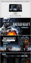 BattleField 3 Rainmeter Theme by VolkaDesign