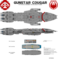 Gunstar Cougar Internals by The-Electromage