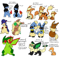 Mixed Pokemon Adopts 14-CLOSED by SkittyKittyCat