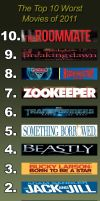 The Top 10 Worst Movies of 2011 by Blu3Danny