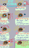 Eye tutorial by LonelyChimera