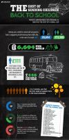 Back-to-school-Infographic12 by zokac1