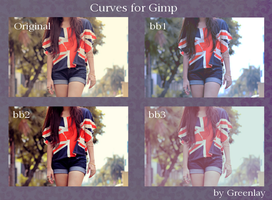 Another Gimp Curves by Greenlay