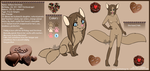 Satuka's update little ref by Satuka