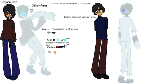 Raven and Robin Ly (Ref sheet for Element Contest) by Starstruckmoonknight