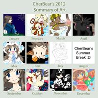 Meme: Summary of Art 2012 by mscherbear