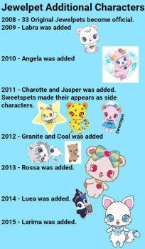 Jewelpet Additional Characters by stick-the-badger