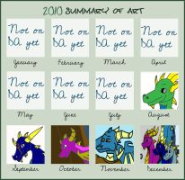 2010 Summary of Art by Rovas117