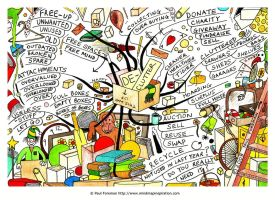 De-Clutter Mind Map by Creativeinspiration