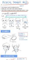 [PART1] Medical thingies Reference by CeruleanDM