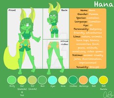 Hana Ref Sheet (Current) by Pikanite