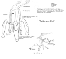 Novier- Spider-arm Mk I by Wakelord