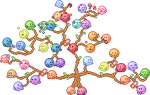 Emote Family Tree by stuck-in-suburbia