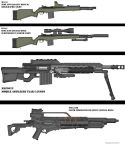Military Weapon variants 11 by Marksman104