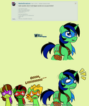 ASK the TMNP! #7 by Riuke-Z