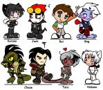 Chibi Character Chart by Jack-Spicer666