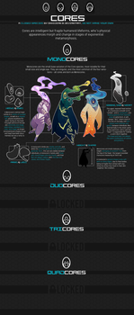 Species Guide: Cores by Oxxidian