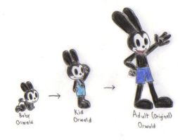 Stages of Oswald by KessieLou