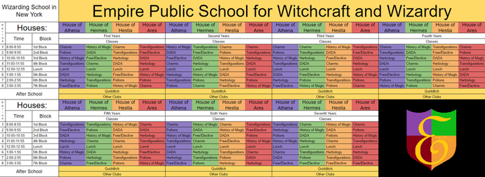 Empire Public School for Witchcraft and Wizardry by Nattywhite1998