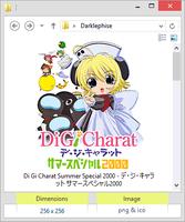 Di Gi Charat Summer Special 2000 - Anime Icon by Darklephise