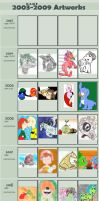 Improvement Meme 2010 version by AlicornMoonstar