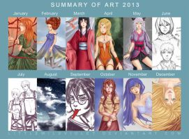 Summary of art 2013 by littleWildviolet