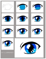 I show: How I draw anime eye by KillerSandy