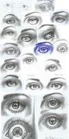 Eyes practice during the last six months by D-C-P-Niszczyciel
