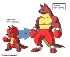 Fakemon: Boxing Kangaroos by Brian12