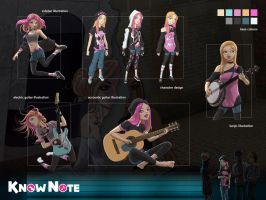 KnowNote Character Sheet SKG by RicoD-DA