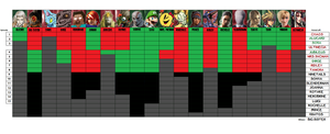 Survivor Silent Hill Progress chart by bad-asp