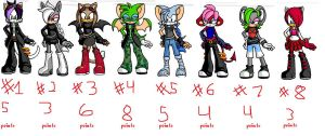 sonic char for sale by goicesong1