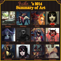 2014 progression by P-cate