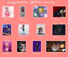 2013 Art Summary by CandyClouds22