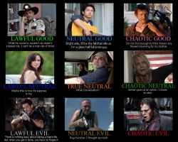 Walking Dead Alignment by seganomics