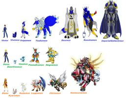 characters in digi rp/story by sedsone