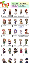 What my mom thinks of Hetalia by PandaKnight07