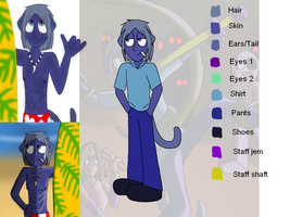 Nathyn Character Sheet by HyperactiveMothMan