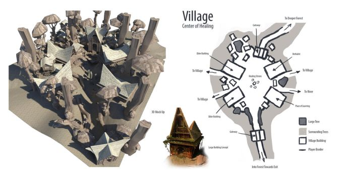 Kobo Town Layout Overview by JackEavesArt