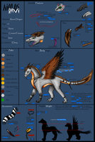 Aiolos Reference Sheet by Aiolosravi