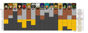 Survivor Jam Progress Chart by bad-asp