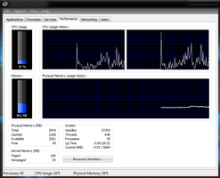 task manager mod UPDATED by blackboy993