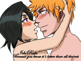 IchiRuki Birthday Pic by chibiaimee