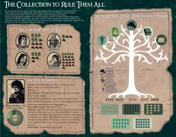 Collection to Rule Them All by fresco-child