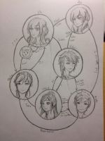 Characters in My story after two years by aerith31