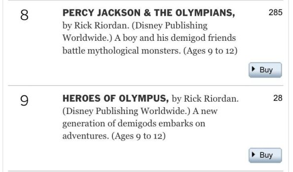 Percy Jackson Ages 9-12?! by KidFestus07
