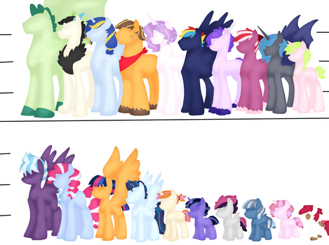 Height Chart Colored by Samantha0912
