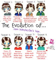 The Evolution of Sam Winchester's hair. by ChibiVillage