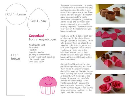Cupcake Pattern by coconut-lane