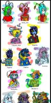 The Neopets of Roughter by Roughtiger